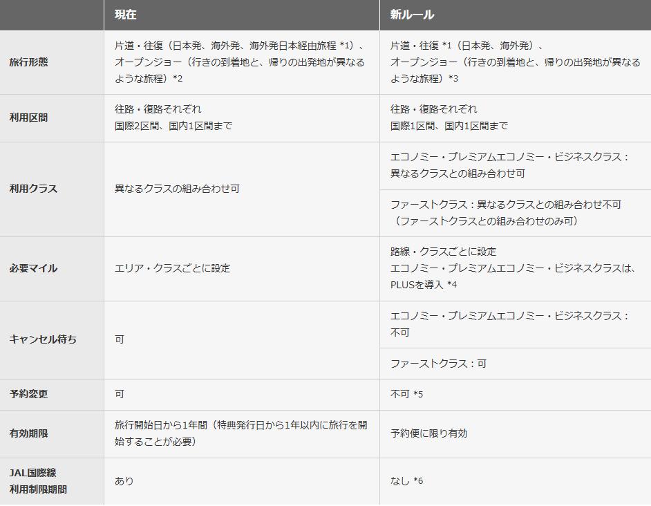 f:id:tokozo123:20180907212730p:plain