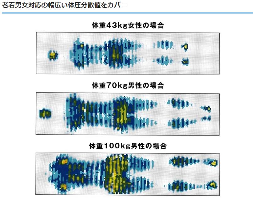 f:id:tokozo123:20180910213432p:plain