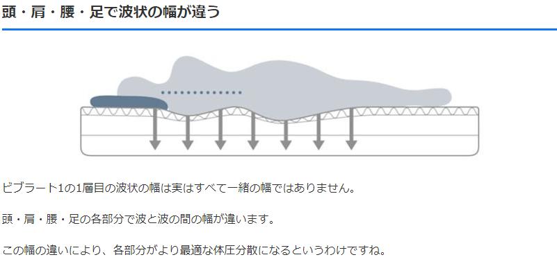 f:id:tokozo123:20180910214120p:plain