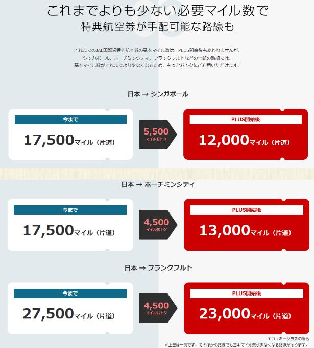 f:id:tokozo123:20180913215625p:plain