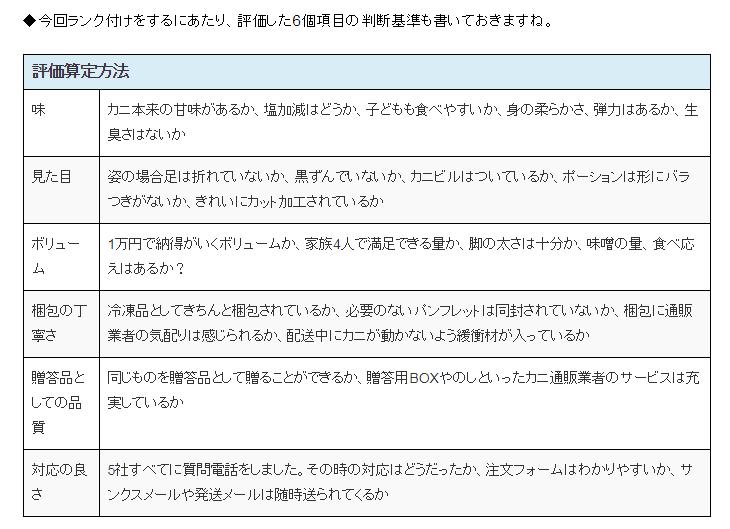 f:id:tokozo123:20181003134942p:plain