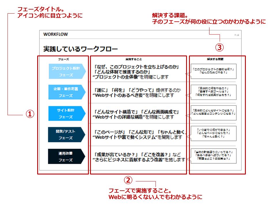 f:id:toksato:20170129134026p:plain