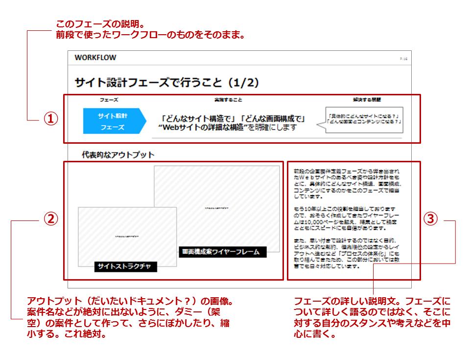 f:id:toksato:20170129134837p:plain