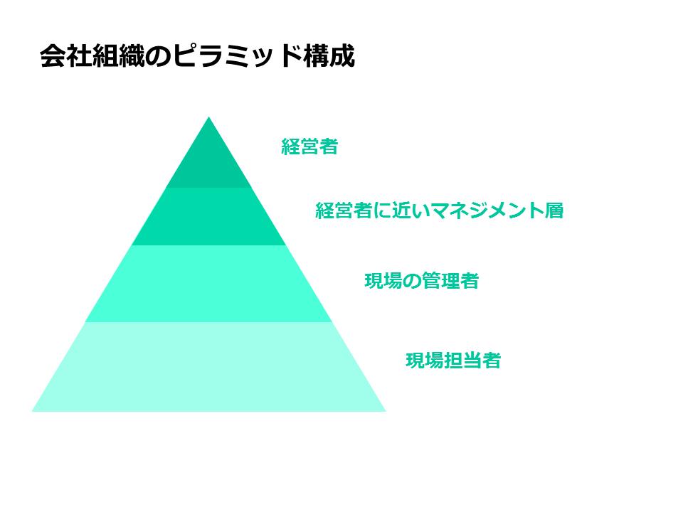 f:id:toksato:20170621191800p:plain