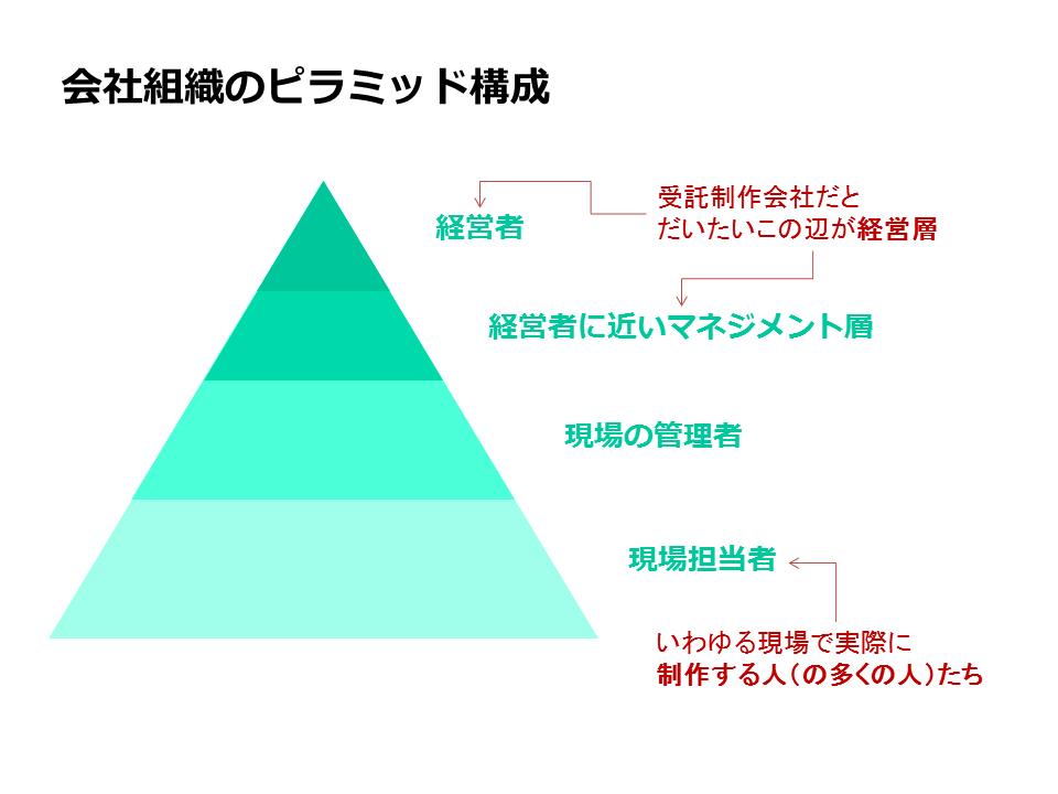 f:id:toksato:20170621191907p:plain