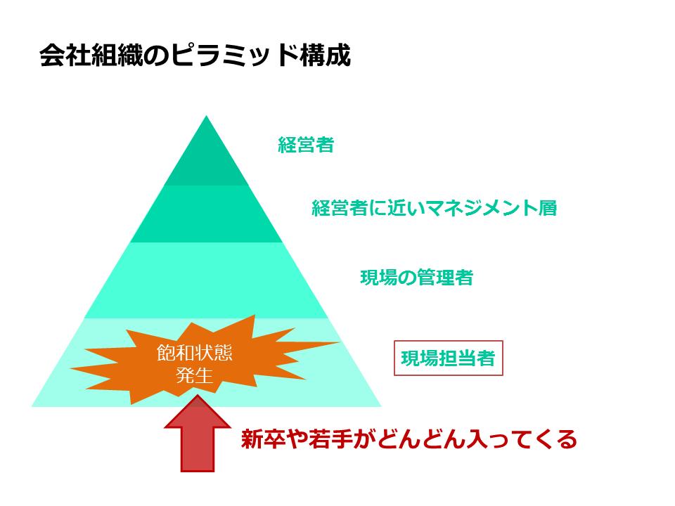 f:id:toksato:20170621192806p:plain