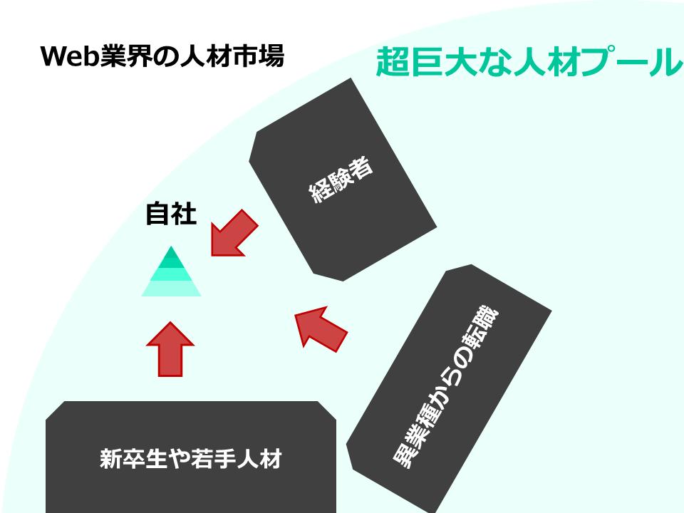 f:id:toksato:20170621194129p:plain