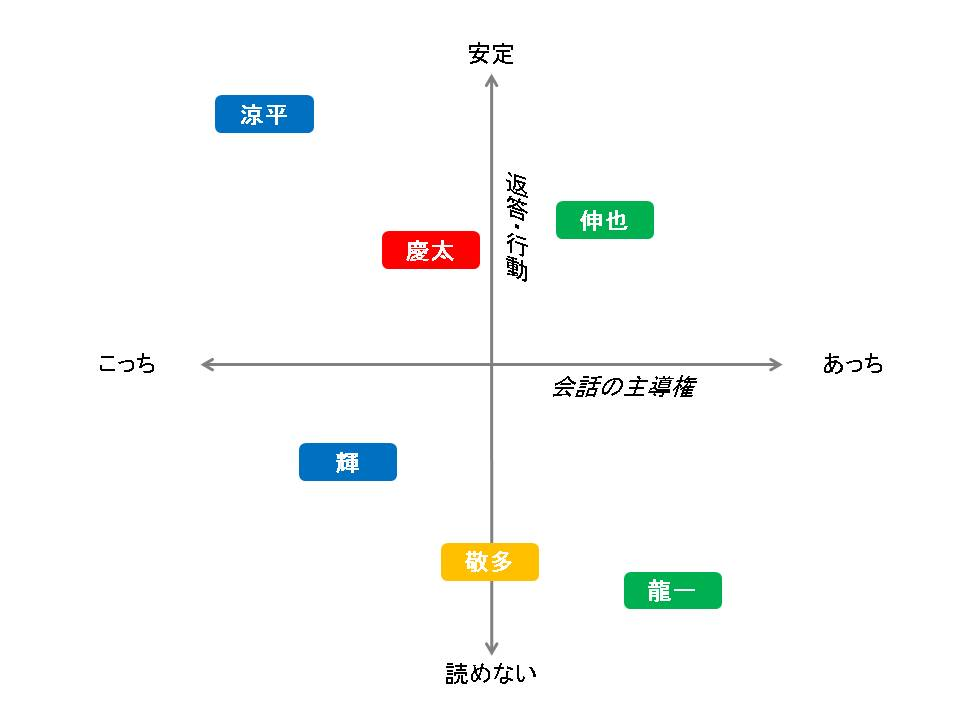 f:id:tokshibata:20160711155307j:plain