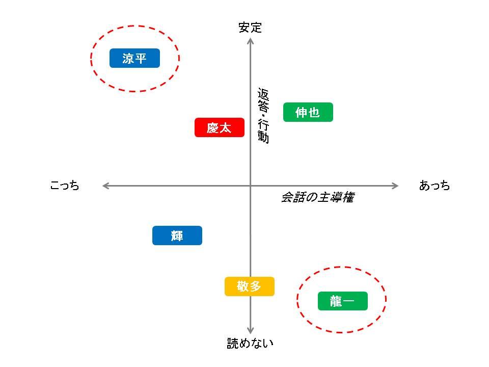 f:id:tokshibata:20160711162922j:plain