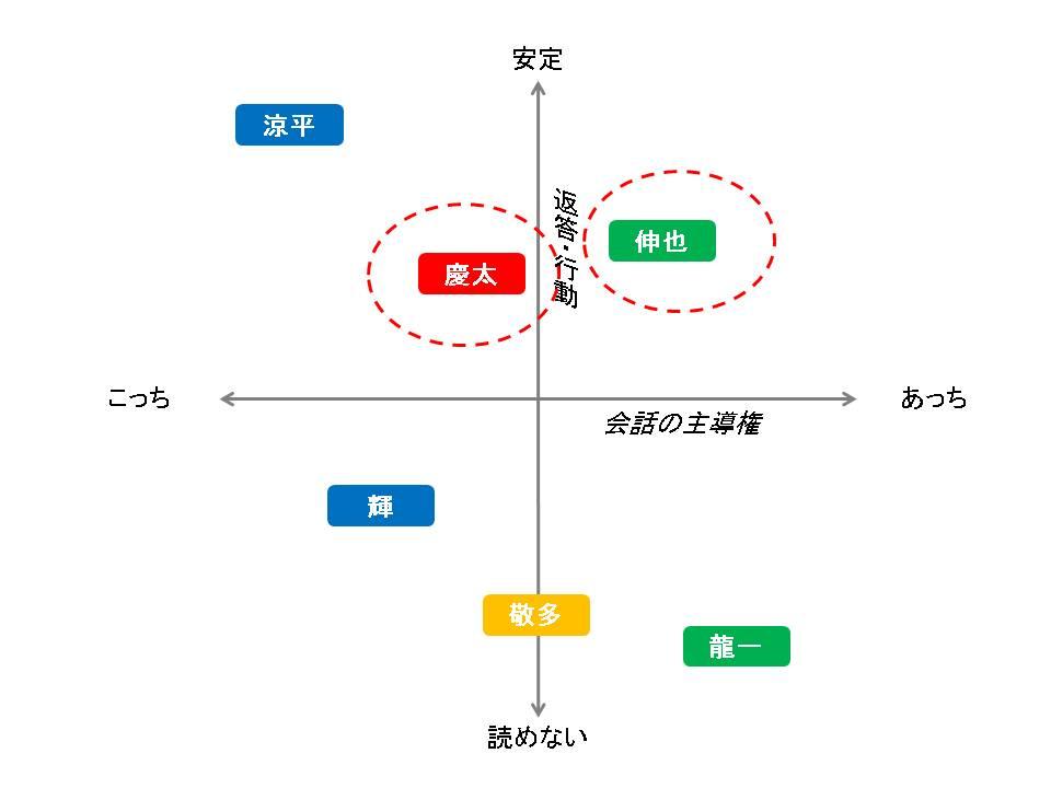 f:id:tokshibata:20160711165917j:plain