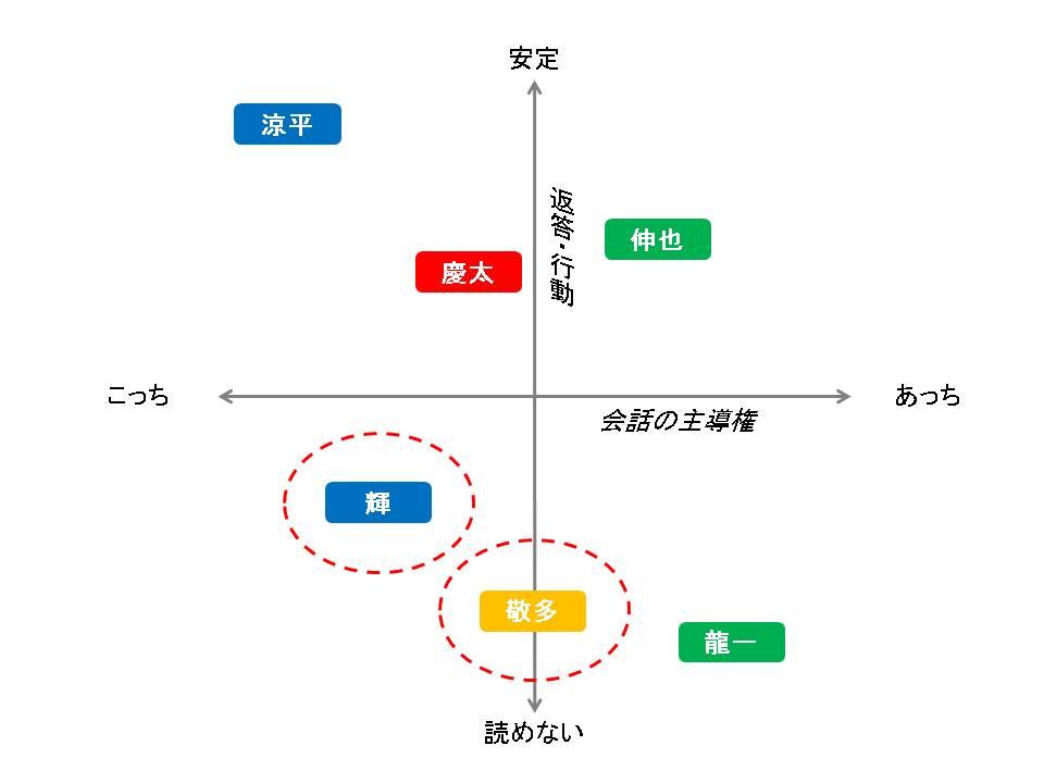 f:id:tokshibata:20160711171326j:plain