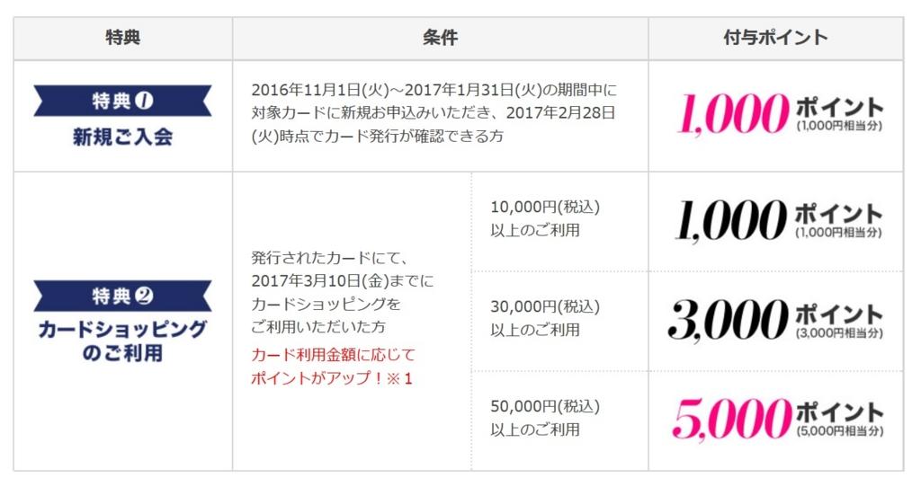 f:id:toku_0511:20161103225144j:plain