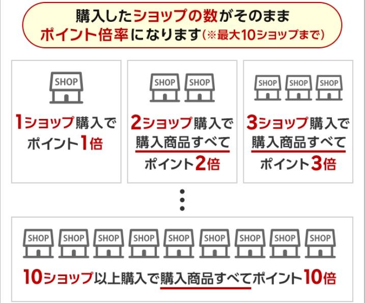 f:id:toku_0511:20161129221055j:plain