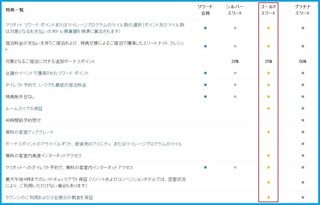 f:id:toku_0511:20170427234817j:plain