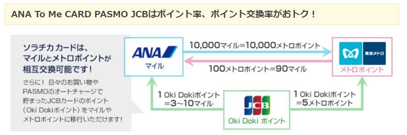 f:id:toku_0511:20170525002359j:plain