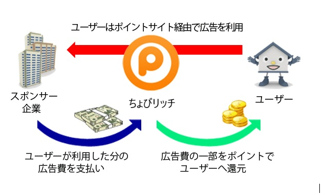 f:id:toku_0511:20180507183202p:plain
