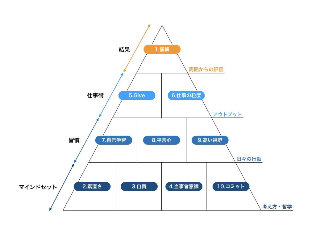f:id:tokudamakoto:20190518123607j:plain