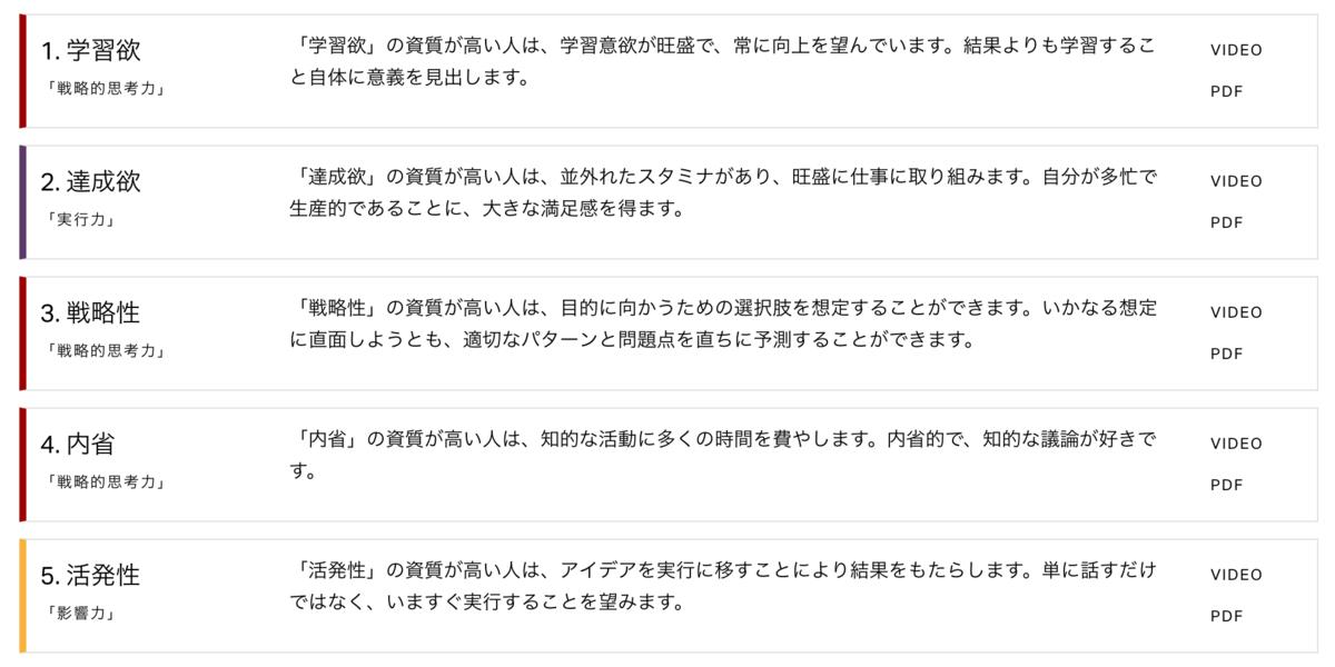 f:id:tokudamakoto:20190811190957p:plain