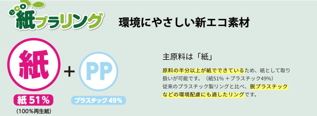 f:id:tokuhan:20200901160019p:plain