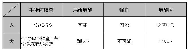 f:id:tokuichi:20170316171600j:plain