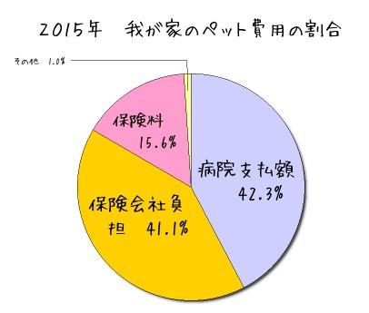 f:id:tokuichi:20170319113804j:plain