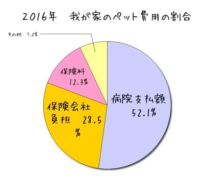f:id:tokuichi:20170319113813j:plain