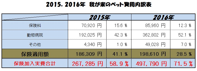 f:id:tokuichi:20170319114024j:plain