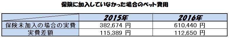 f:id:tokuichi:20170319121544j:plain