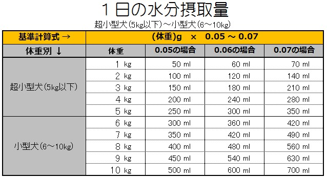 f:id:tokuichi:20170401203524j:plain