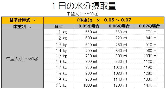 f:id:tokuichi:20170401203546j:plain