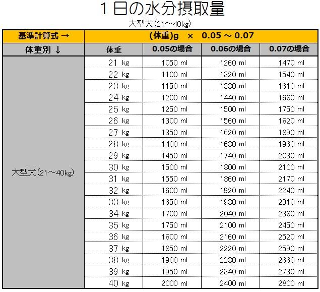 f:id:tokuichi:20170401203557j:plain