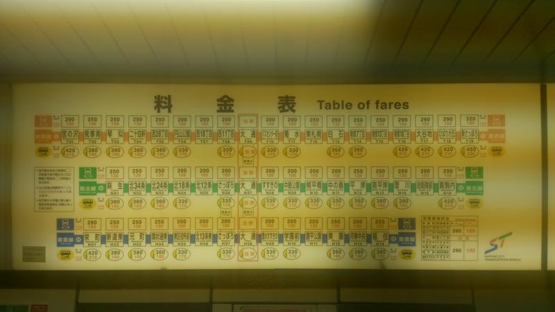 f:id:tokukita:20141010212859j:plain