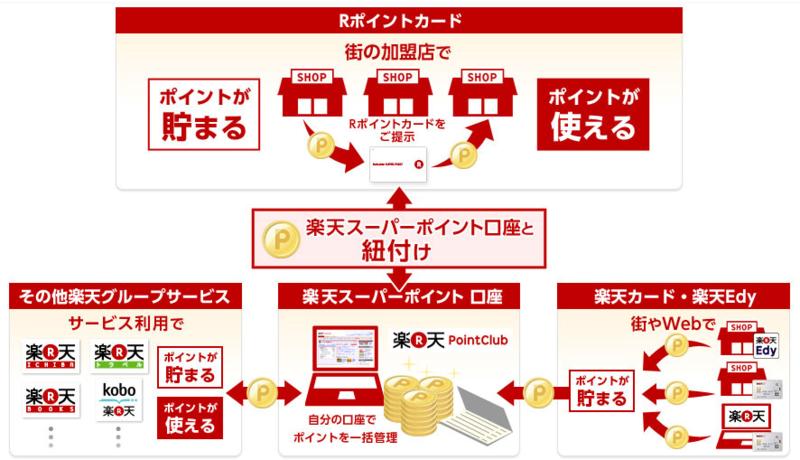 f:id:tokukita:20141025093842p:plain