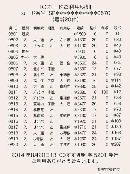 f:id:tokukita:20150123164042p:plain