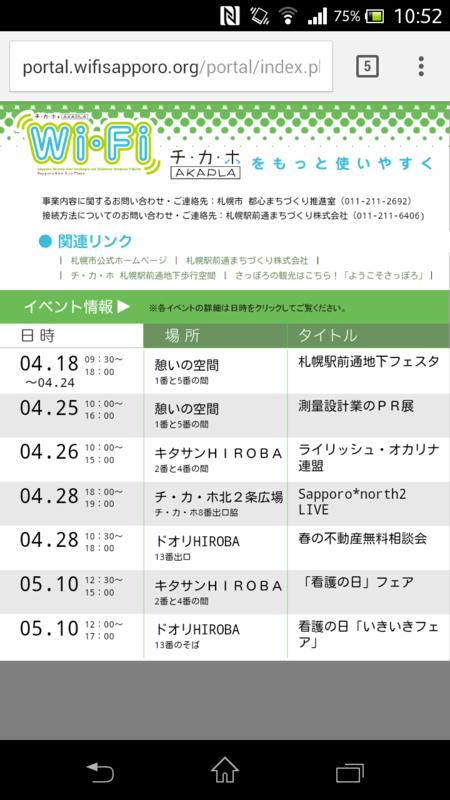 f:id:tokukita:20150422111744p:plain