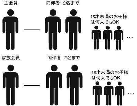 f:id:tokukita:20150704105510j:plain