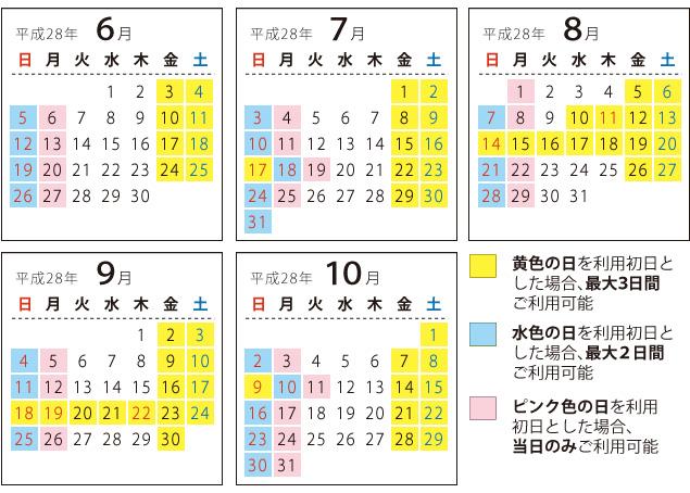 f:id:tokukita:20160625091414p:plain