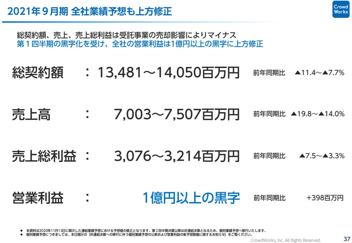 f:id:tokukyons:20210213081859p:plain