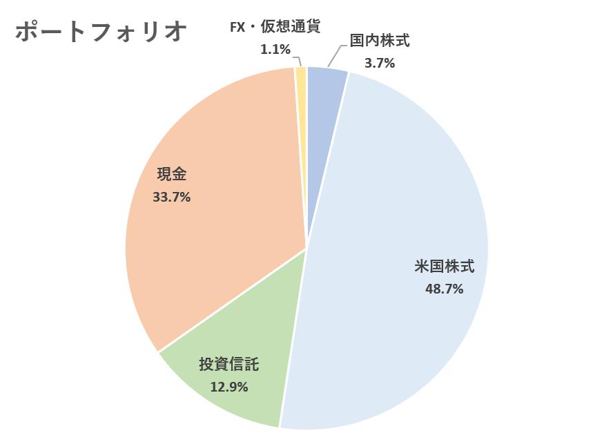 f:id:tokukyons:20210220091416p:plain