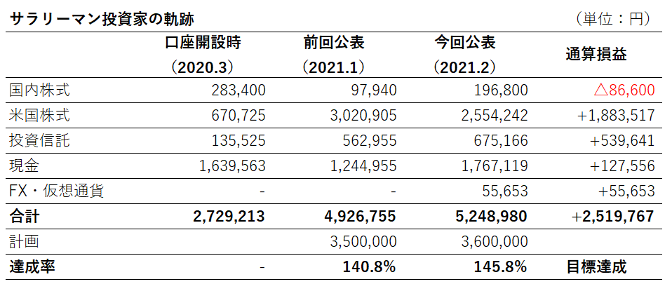 f:id:tokukyons:20210220101158p:plain