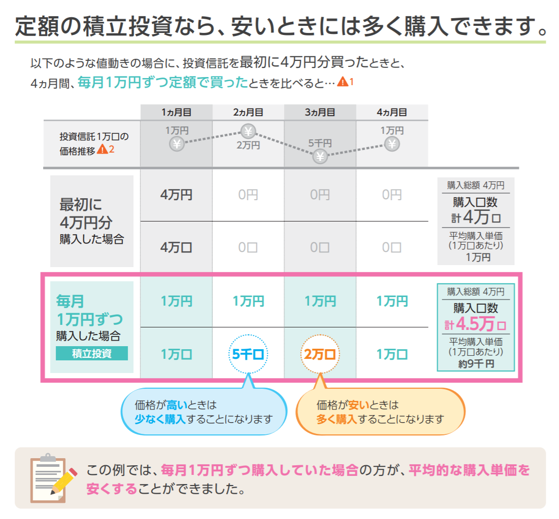 f:id:tokukyons:20210220212640p:plain