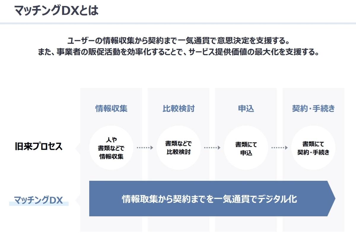 f:id:tokukyons:20210313234435j:plain