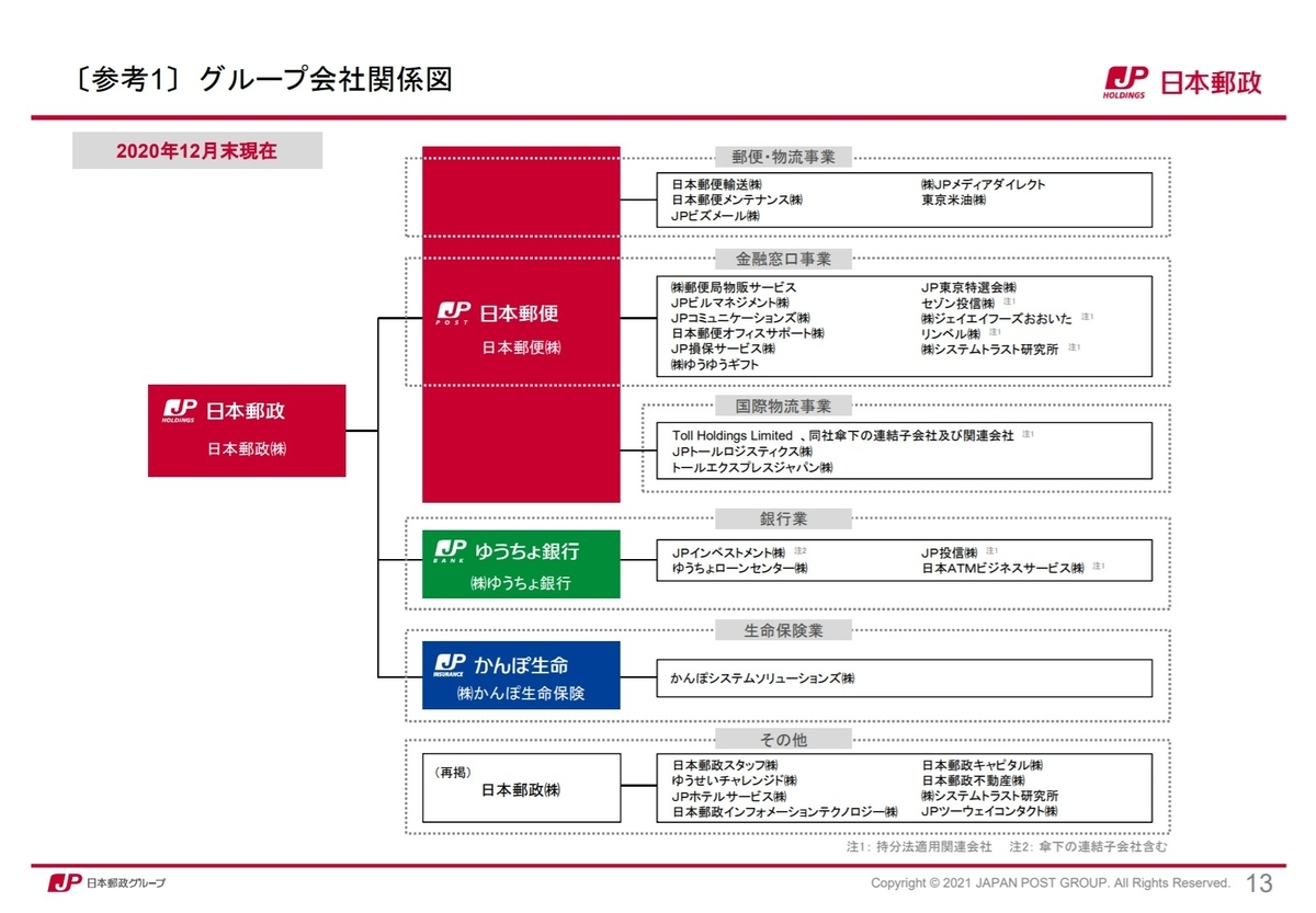 f:id:tokukyons:20210314225326j:plain
