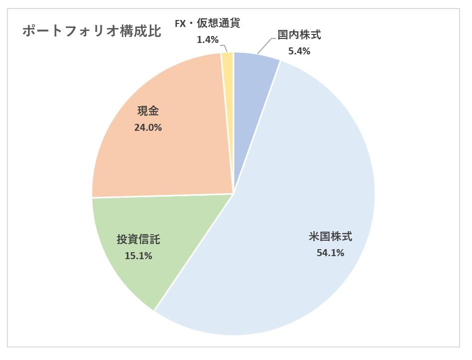 f:id:tokukyons:20210320234707j:plain