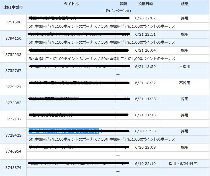 f:id:tokumei_nanashi:20160627191807p:plain