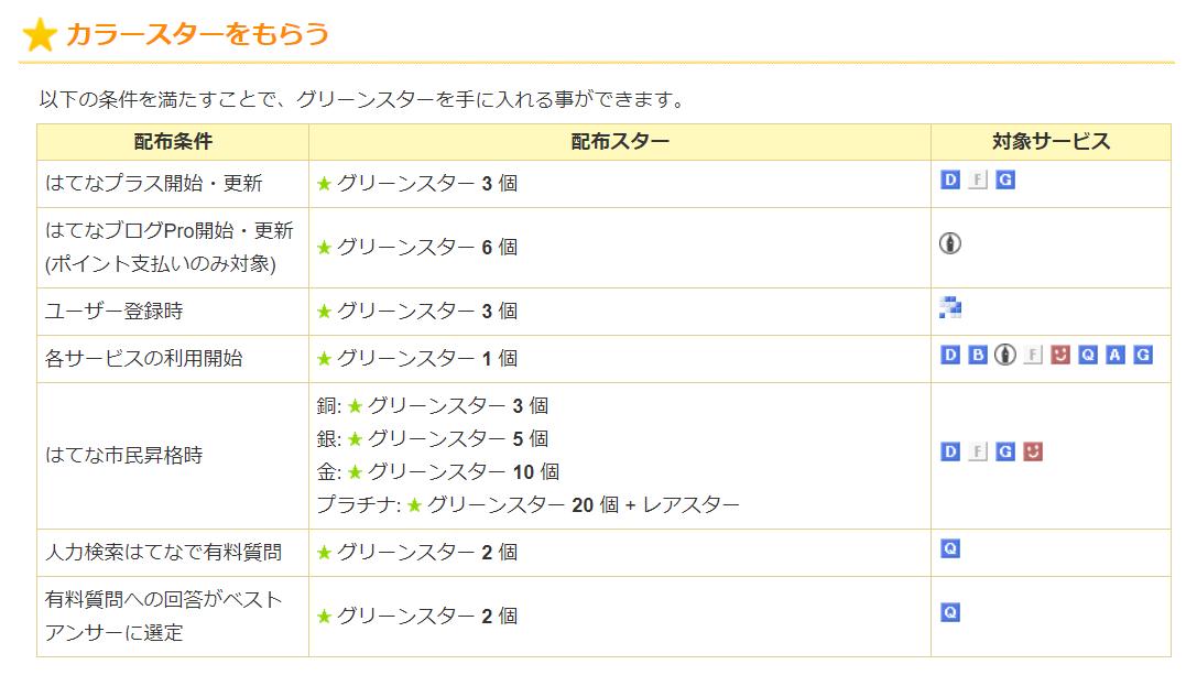 f:id:tokumei_wa_kazutaro:20200903161744p:plain