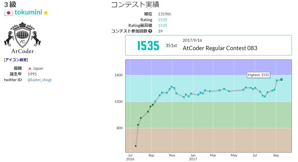 f:id:tokumini:20170916235105p:plain