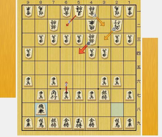 f:id:tokumini:20180105233125j:plain
