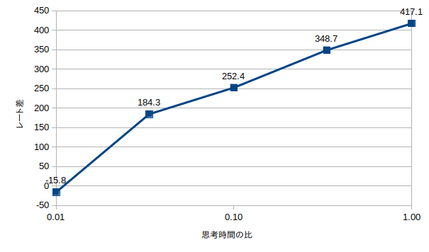 f:id:tokumini:20190626183451p:plain