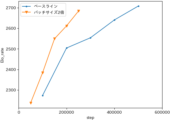 f:id:tokumini:20190831120655p:plain